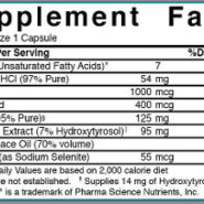 BrainGain - 90 softgels - INGREDIENTS